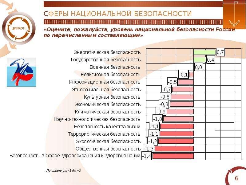 почему изучкние русского языка является гарантом нац безопасности этой теме