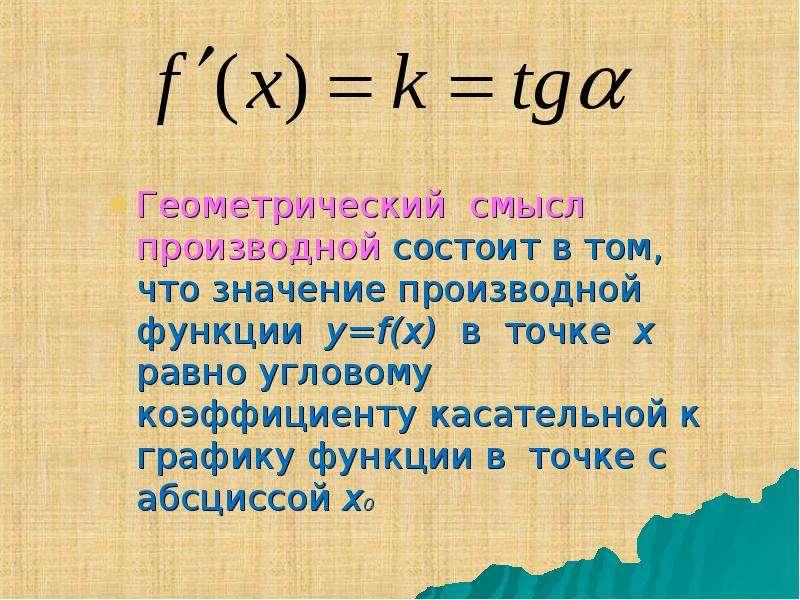 Геометрический смысл производной состоит в том, что значение производной функции y=f(x) в точке x ра