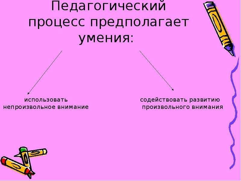 Педагогический процесс предполагает умения: