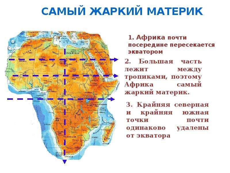 Почему самое жаркое место в африке расположено не на экваторе кратко