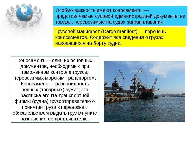 Таможенный контроль на водном транспорте ., слайд 33