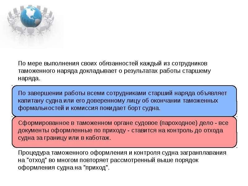 Таможенный контроль на водном транспорте ., слайд 36