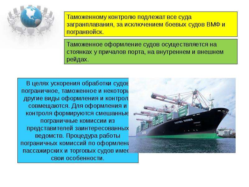 Таможенный контроль на водном транспорте ., слайд 8