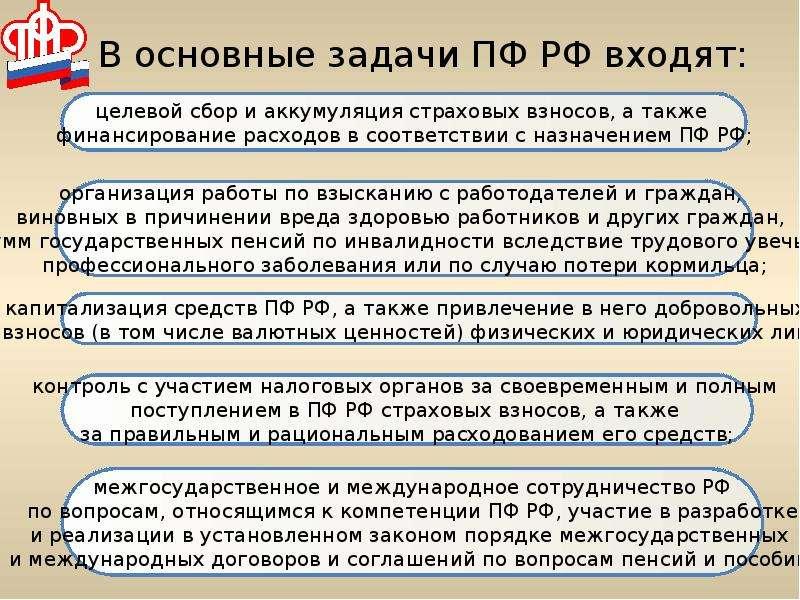 В основные задачи ПФ РФ входят: