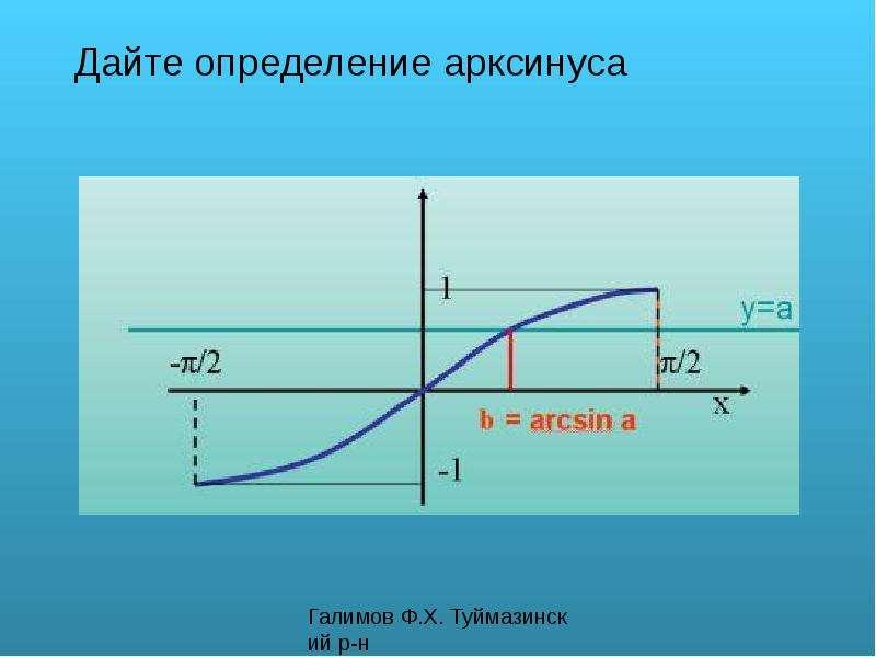 Дайте определение арксинуса - презентация по Геометрии