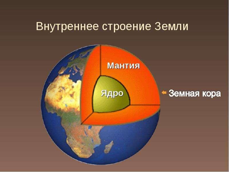 Голубая планета земля - презентация по астрономии скачать cлайд 10