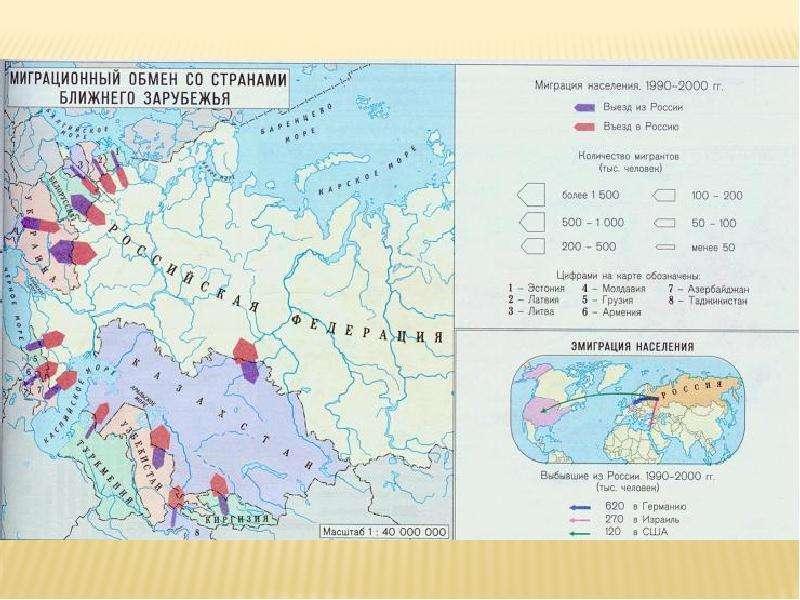 Миграция населения Республики Коми, слайд 13