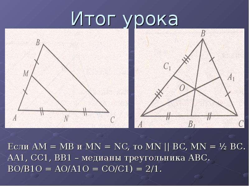Итог урока Если AM = MB и MN = NC, то MN || BC, MN = ½ BC. AA1, CC1, BB1 – медианы треугольника ABC.