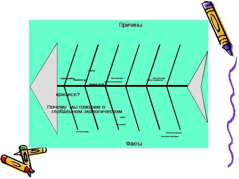 ТЕХНОЛОГИЯ КРИТИЧЕСКОГО МЫШЛЕНИЯ, слайд 15