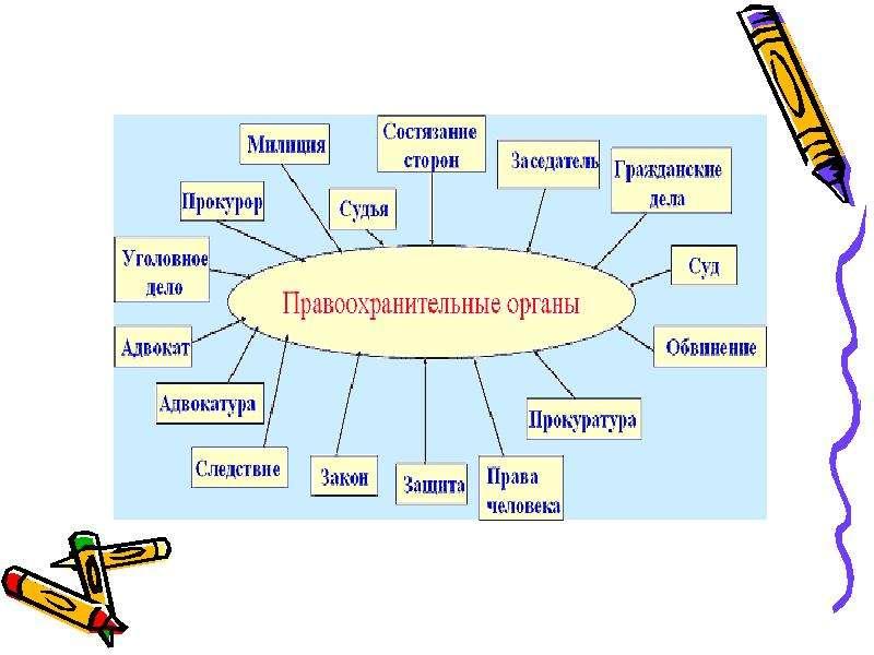 ТЕХНОЛОГИЯ КРИТИЧЕСКОГО МЫШЛЕНИЯ, слайд 7