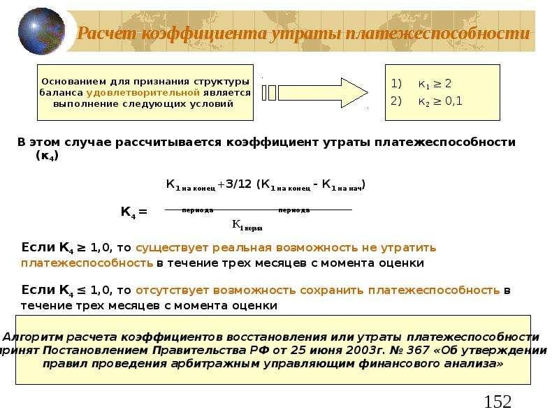 отразится Формула расчета финансовых возможностей солнца, что
