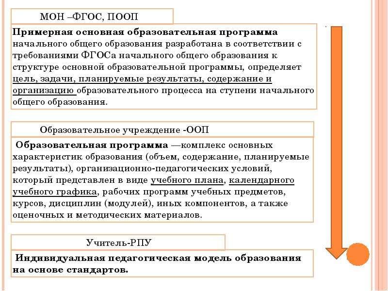 На тему ЧЕМ ОТЛИЧАЮТСЯ СТАНДАРТЫ ПЕРВОГО И ВТОРОГО ПОКОЛЕНИЯ, слайд 18