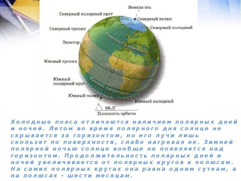 Холодные пояса отличаются наличием полярных дней и ночей. Летом во время полярного дня солнце не скр