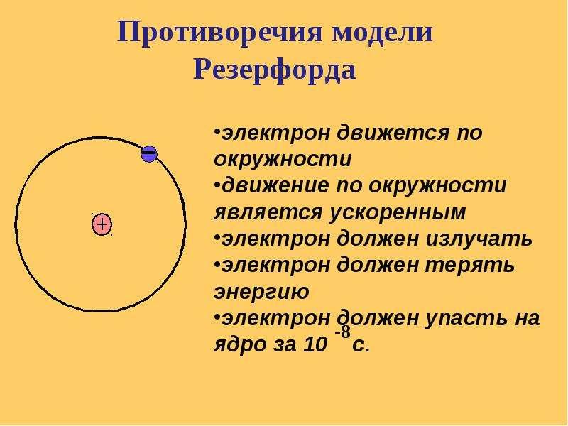 два электрона испущенные одновременно радиоактивным веществом движ дизайнерские решения