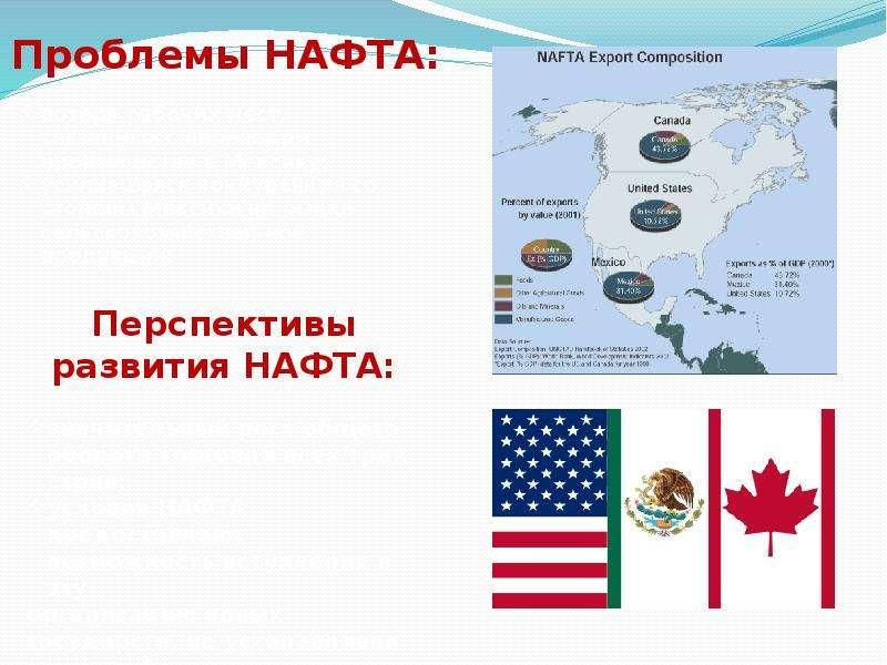 Закачать Североамериканская интеграция курсовая Популярные запросы картинок