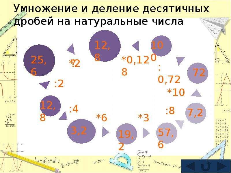 Умножение и деление десятичных дробей на натуральные числа