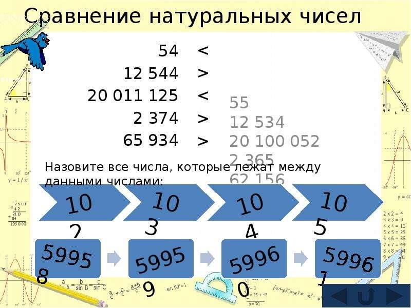 Сравнение натуральных чисел 54 12 544 20 011 125 2 374 65 934
