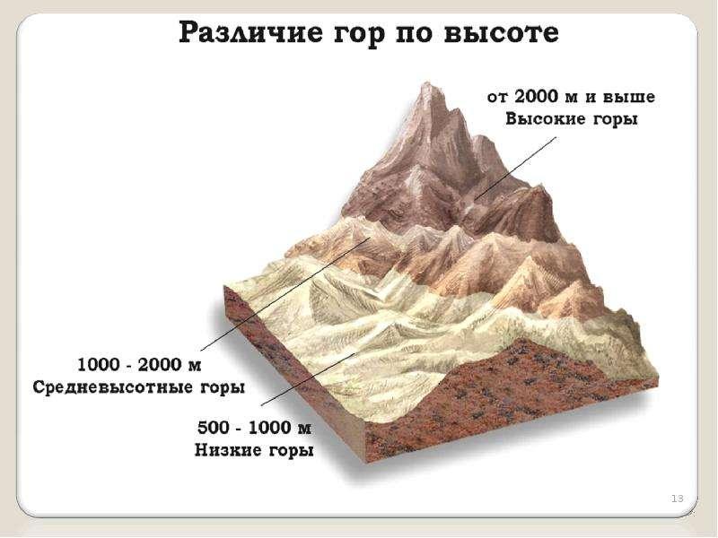 Лучше гор могут быть только горы! Img12