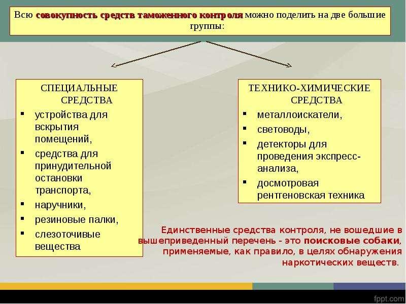Процедура таможенного контроля: Процедура таможенного ...