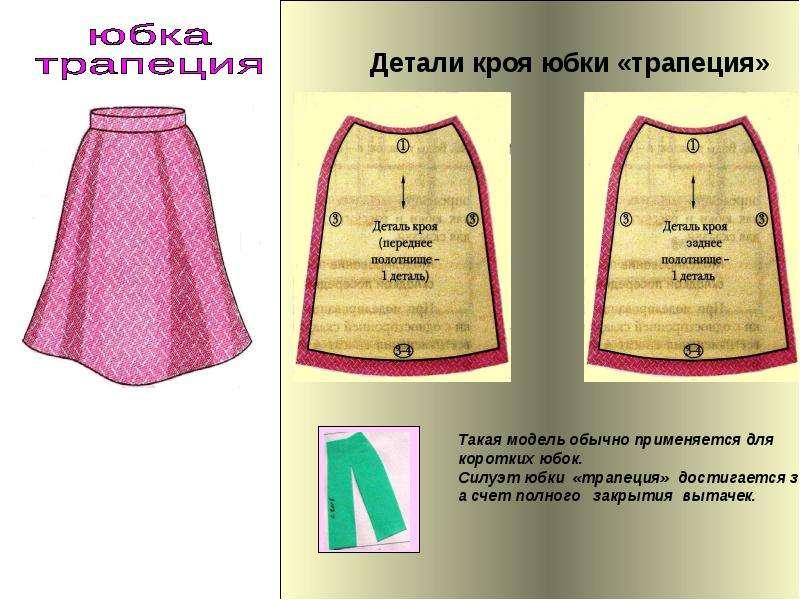 Как сшить юбку трапеция