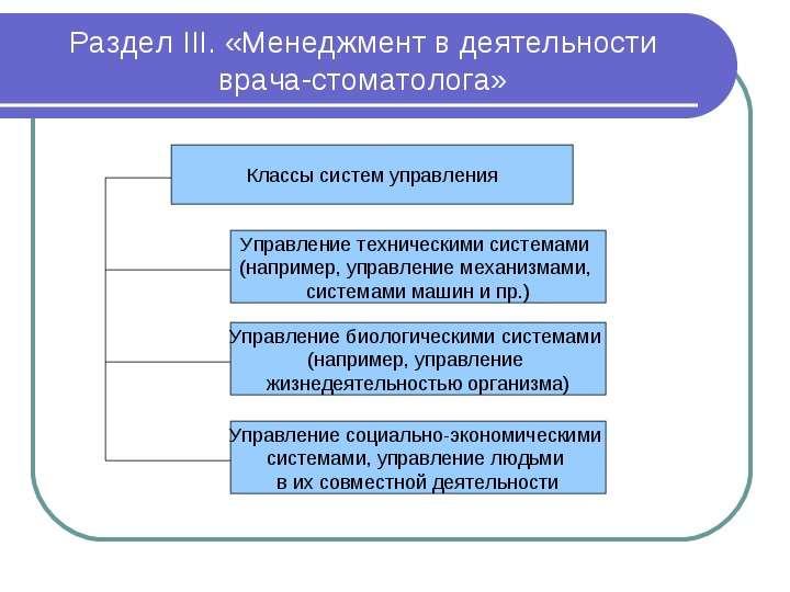 Этика, право и менеджмент в стоматологии, слайд 17