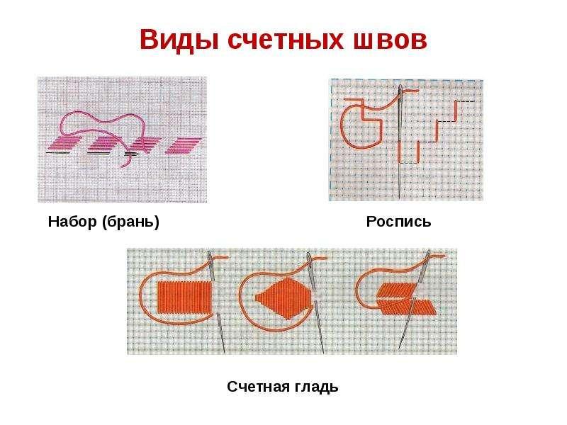 Вышивка счётный шов