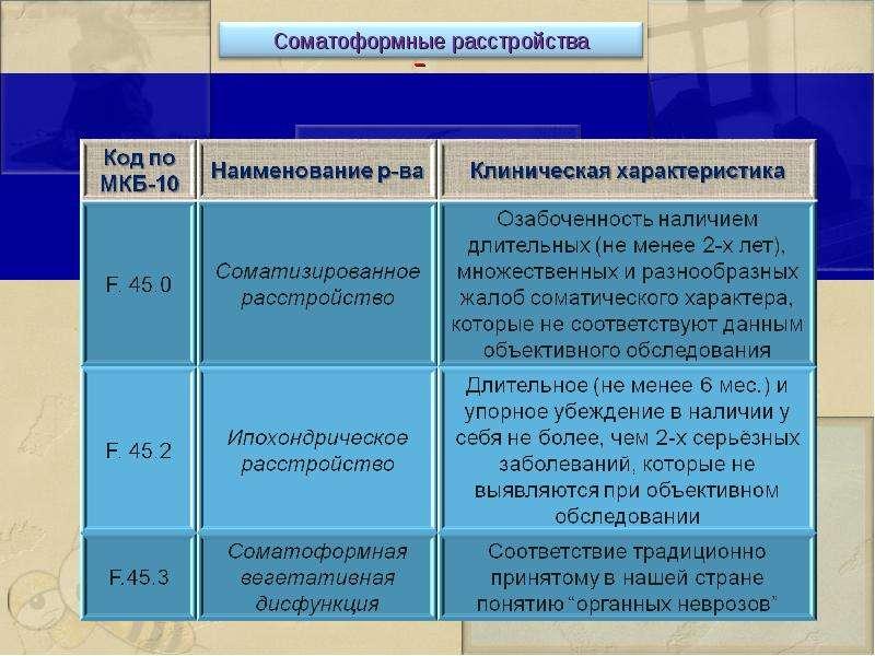 Мкб 10 органические mkb10