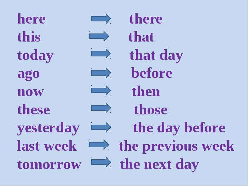 here there this that today that day ago before now then these those yesterday the day before last we