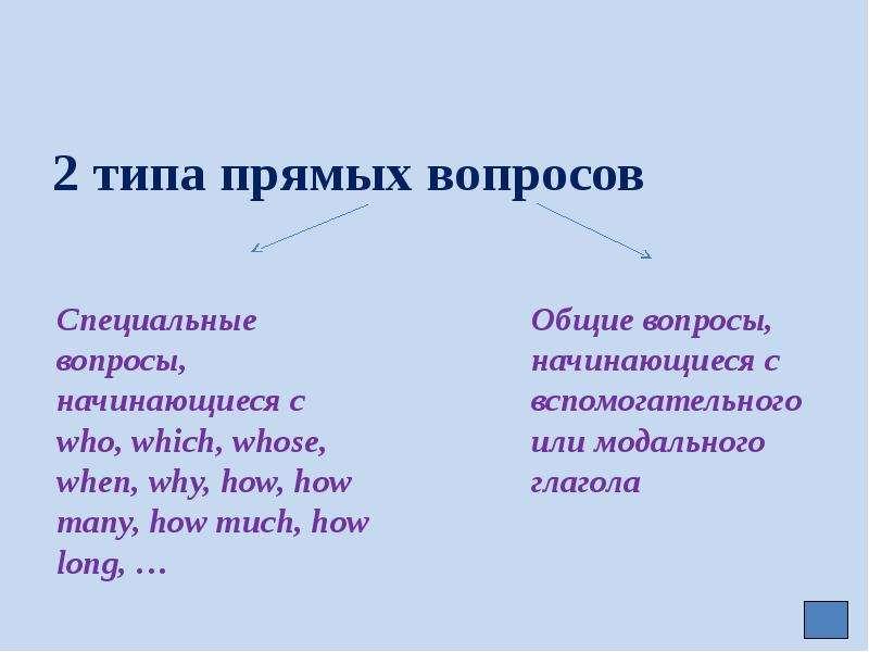2 типа прямых вопросов