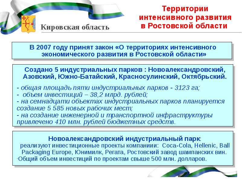 Территории интенсивного развития в Ростовской области