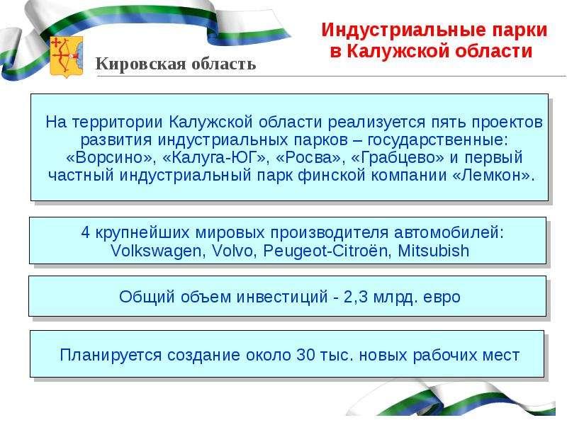 Индустриальные парки в Калужской области