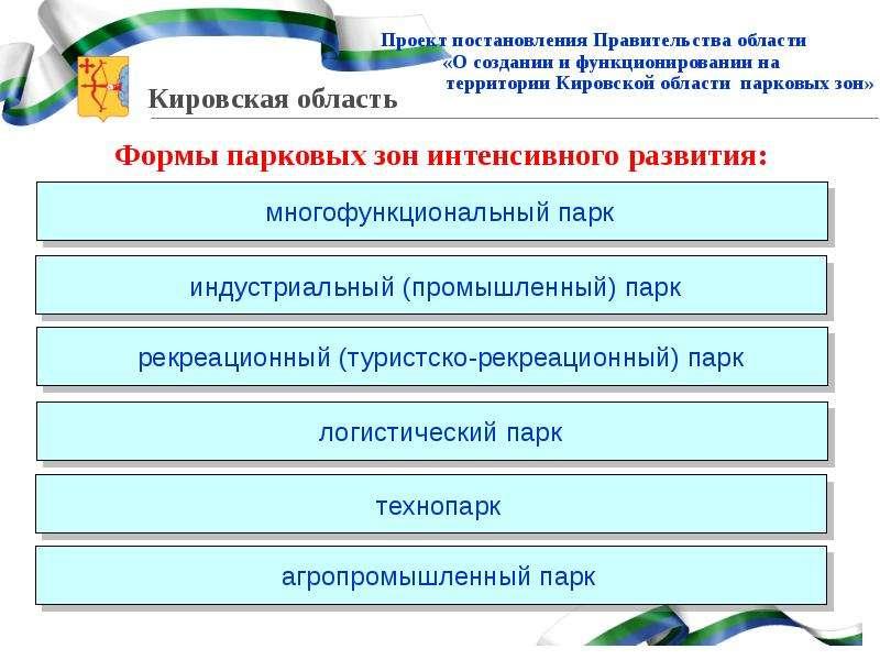 Проект постановления Правительства области «О создании и функционировании на территории Кировской об