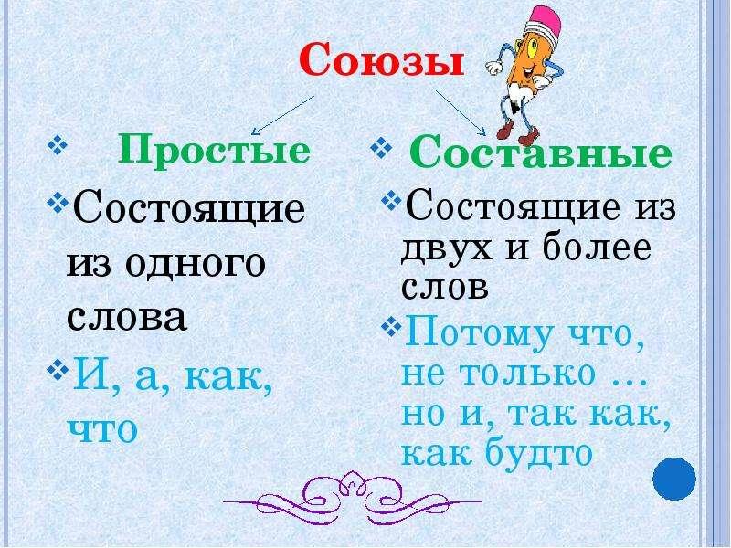 картинки союз как часть речи фенечек бисера