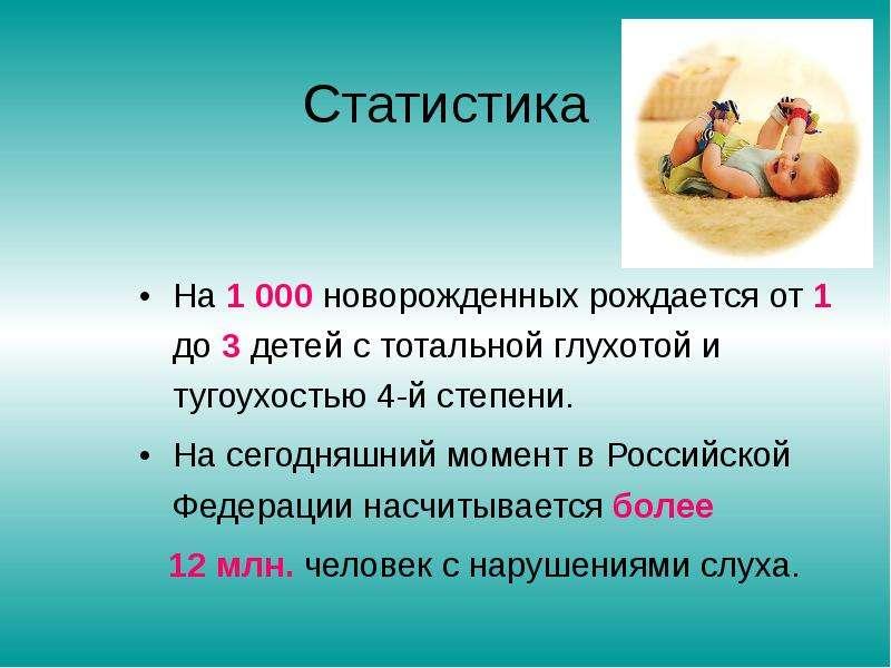 Статистика На 1 000 новорожденных рождается от 1 до 3 детей с тотальной глухотой и тугоухостью 4-й с