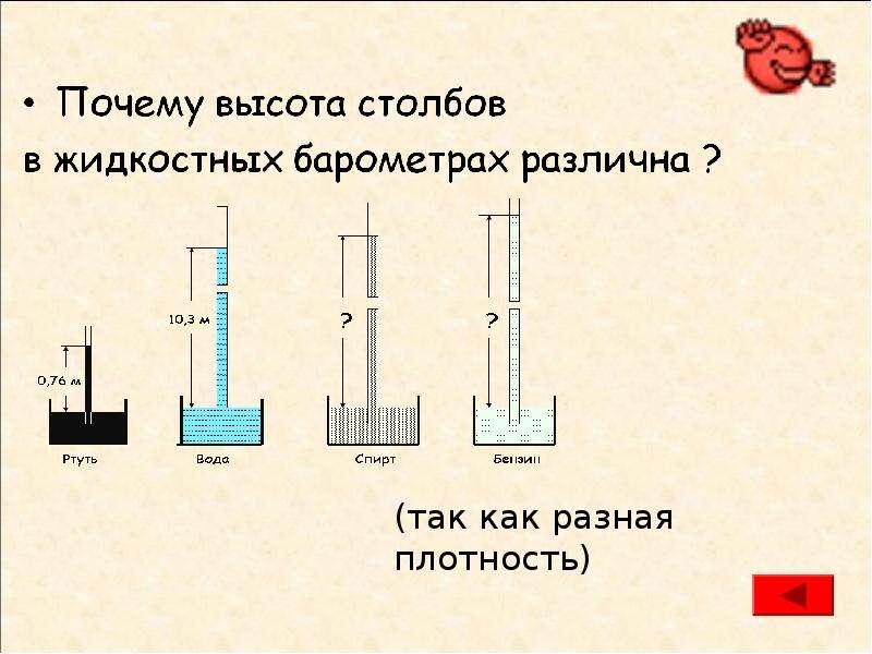 Картинки на тему давление в физике распечатать