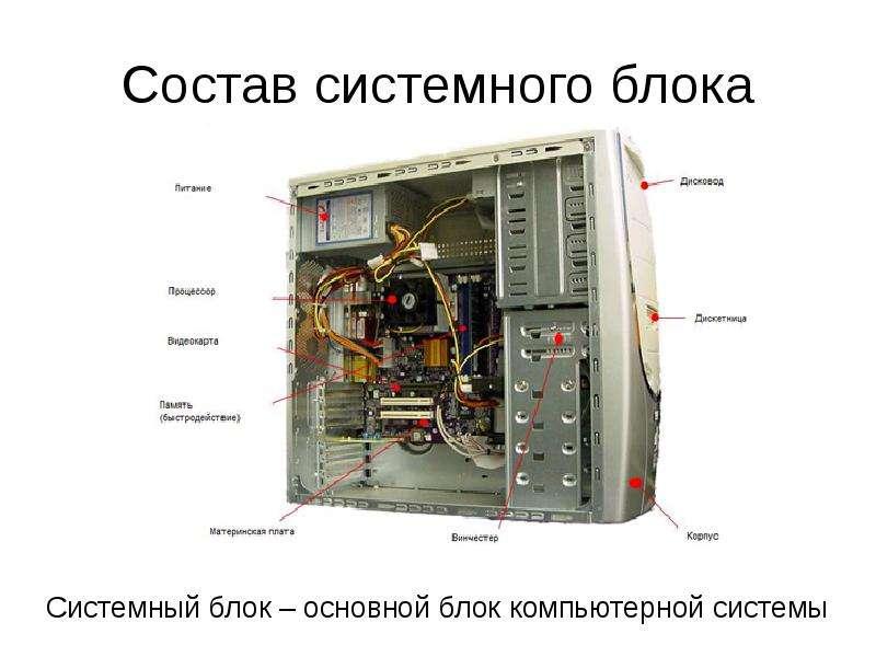 Системный блок компьютера рисунки