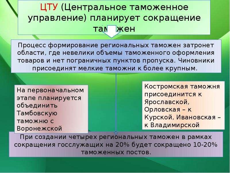 Сокращение таможен и внешней торговли России, слайд 5