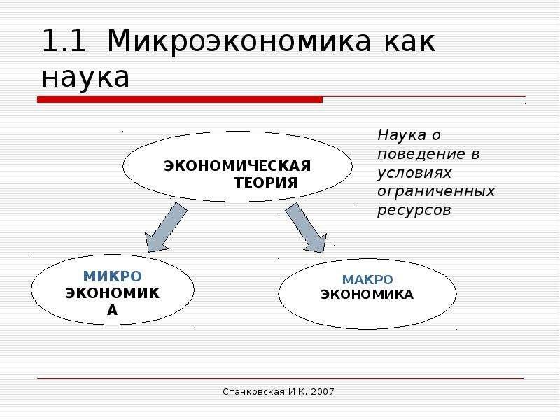 Мировая экономика и экономическое положение россии