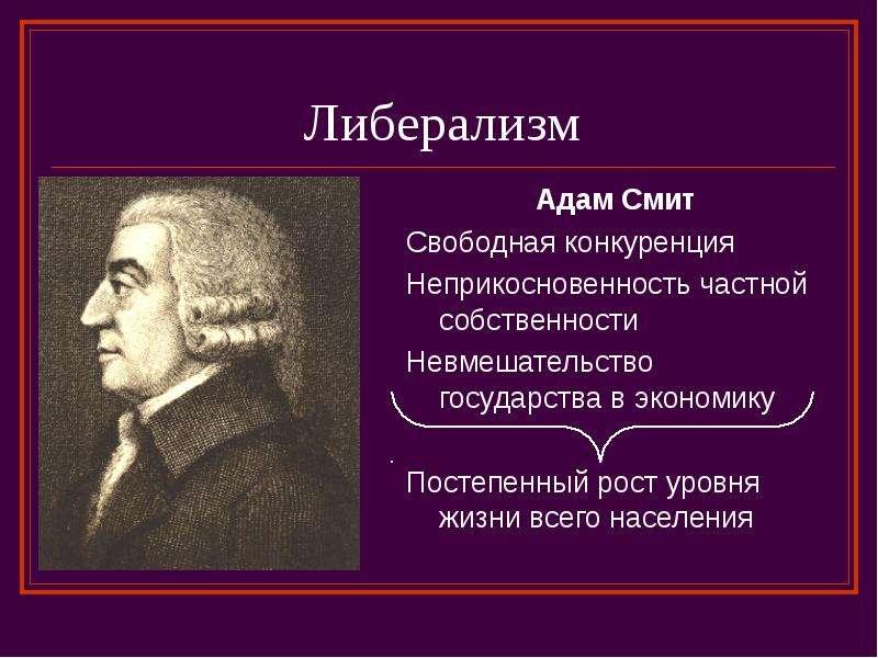 Либерализм Адам Смит Свободная конкуренция Неприкосновенность частной собственности Невмешательство