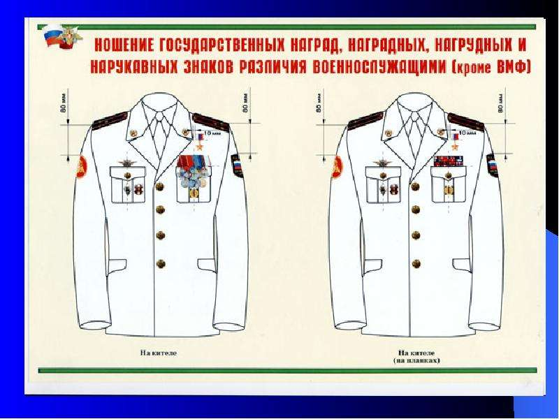 правила ношения парадной формы инжектор
