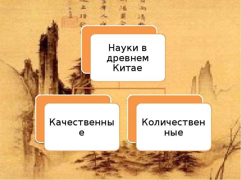 Презентация о китае 7 класс для чего нужна дисциплина