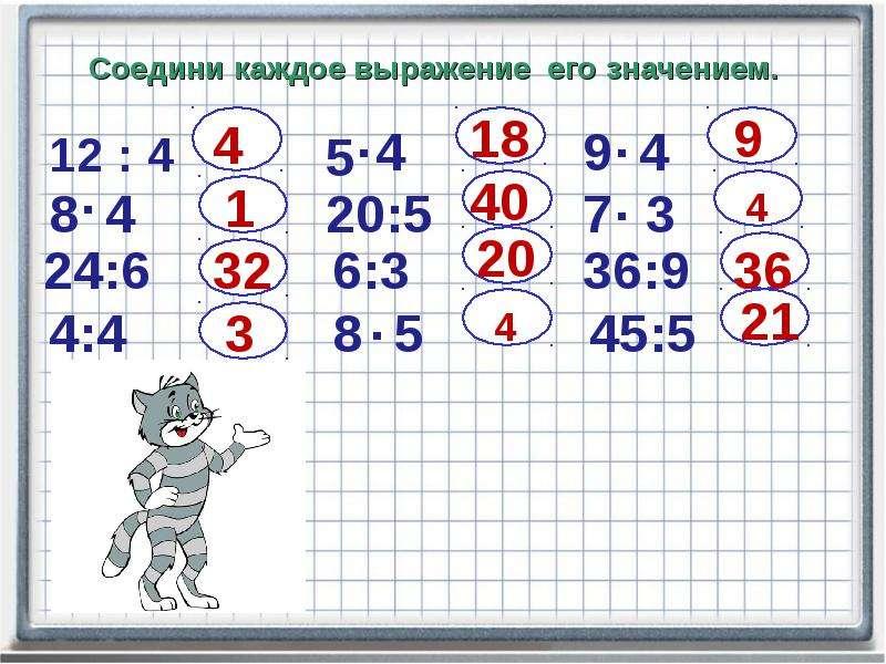 математика картинки решать примеры это