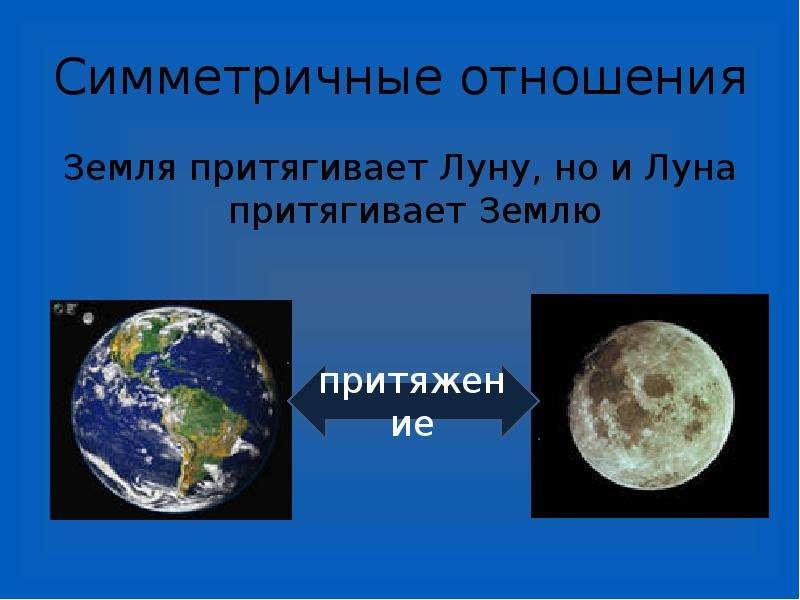 Отношения между планетами