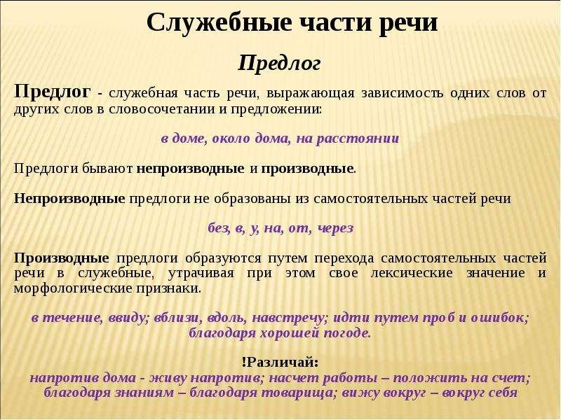 Сложные правописания служебных частей речи