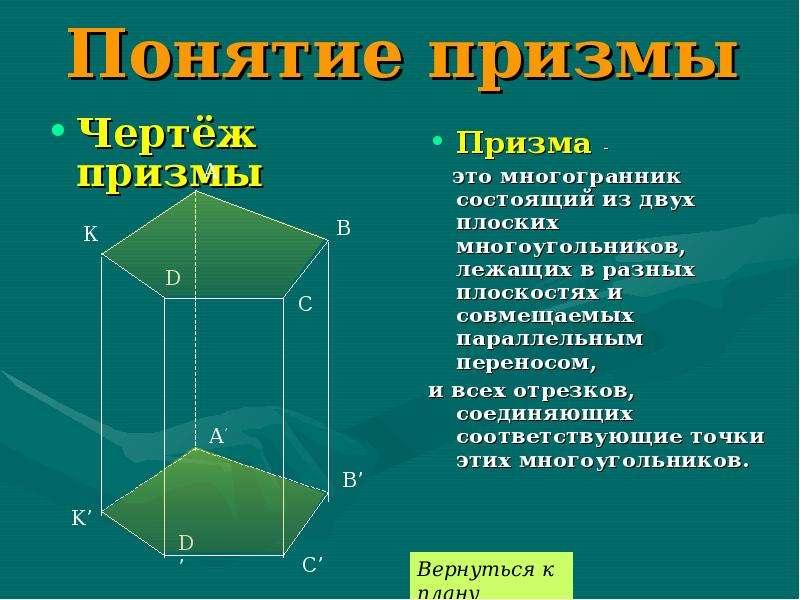 Презентацию на тему призма 10 класс