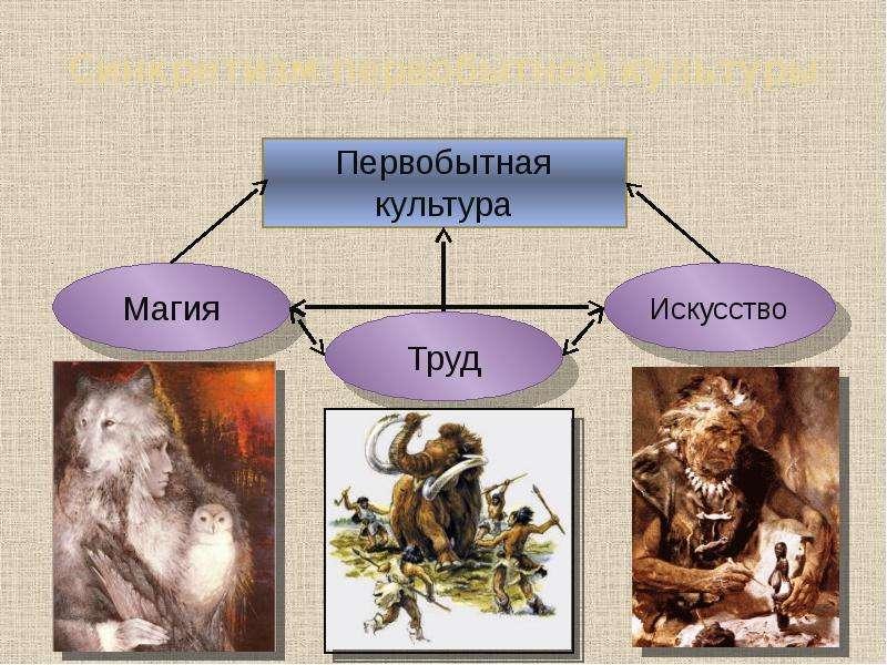 Синкретизм первобытной культуры