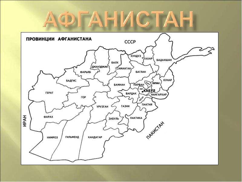 Презентация Война В Афганистане 6 Класс