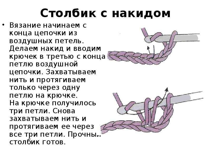 Вязание крючком цепочка из воздушных петель