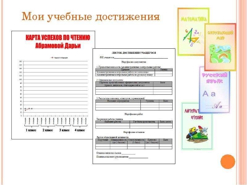 Разработка системы оценки достижения планируемых результатов освоения основной образовательной программы школы. Учитель начал, слайд 11