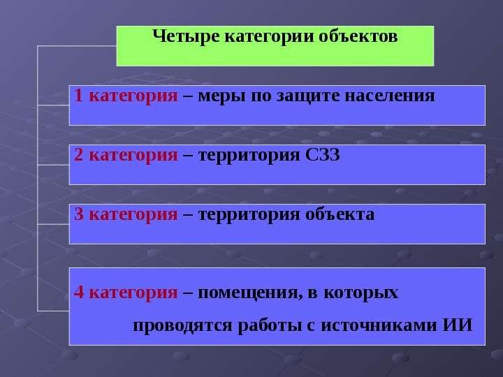 ИОНИЗИРУЮЩИЕ ИЗЛУЧЕНИЯ И РАДИАЦИОННАЯ ЗАЩИТА, слайд 22